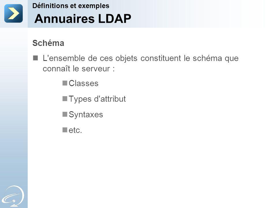 31-Mar-17 Définitions et exemples. [Title of the course] Annuaires LDAP. Schéma.